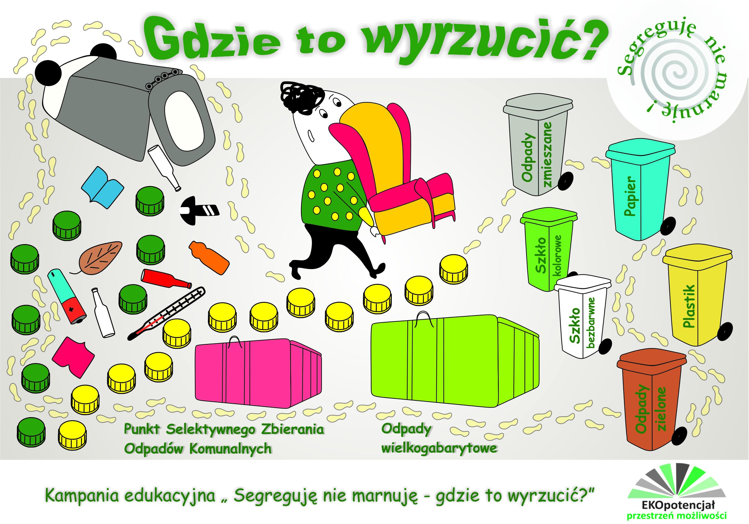 kampania odpadowa w social mediach