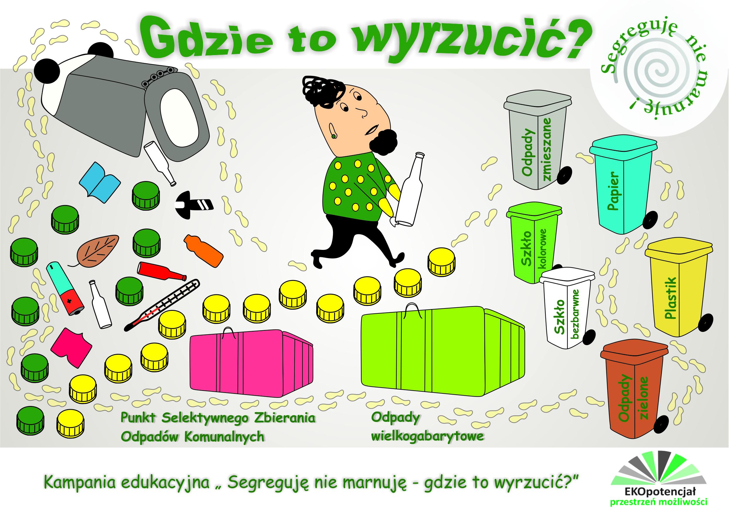 kampania odpadowa pytanie nr 3