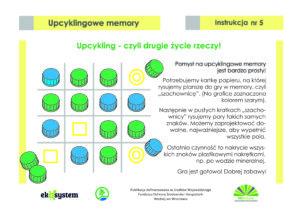 Instrukcja z upcyclingu - upcyclingowe memory