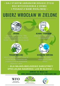 plakat ubierz Wrocław w zielone